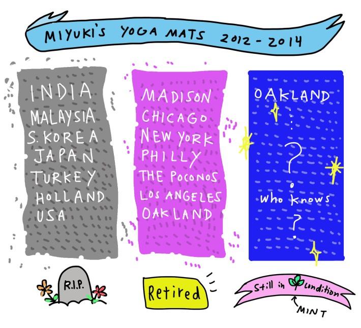 20140529102925-yogamats